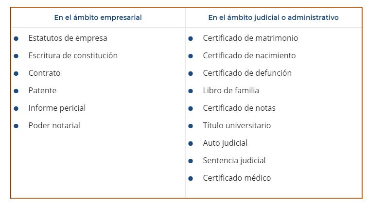 traducciones al inglés juradas