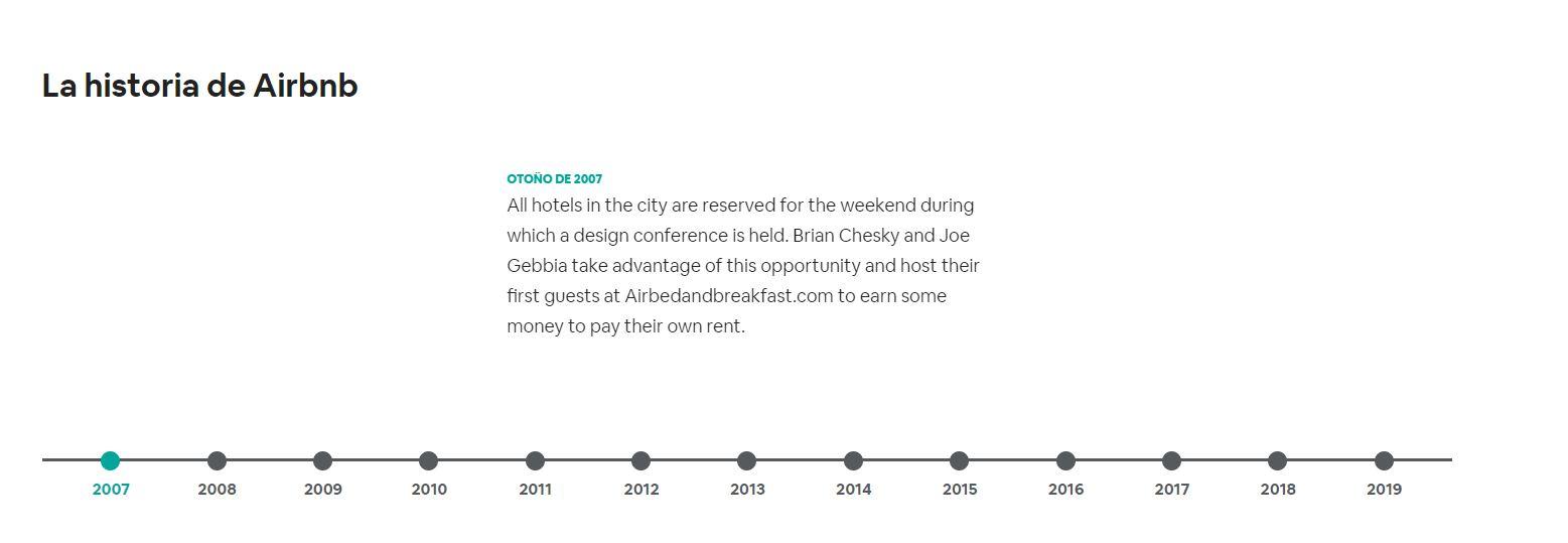 copywriting turismo airbnb