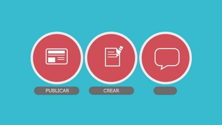 ¿Cómo hacer un plan de marketing de contenidos? La guía más completa