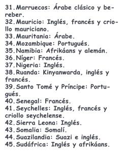 cuantas lenguas se hablan en africa